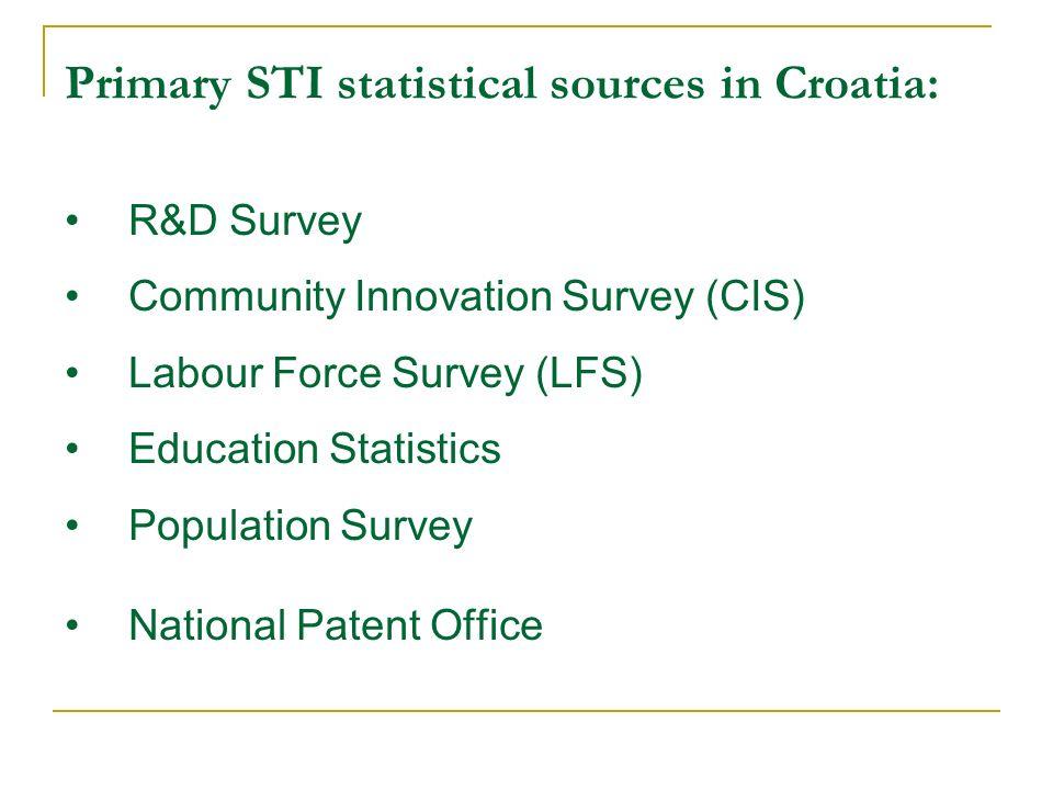 Primary STI statistical sources in Croatia: R&D Survey Community Innovation Survey (CIS) Labour Force Survey (LFS) Education Statistics Population Sur