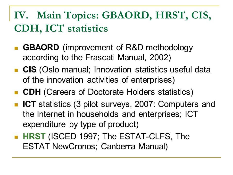 IV. Main Topics: GBAORD, HRST, CIS, CDH, ICT statistics GBAORD (improvement of R&D methodology according to the Frascati Manual, 2002) CIS (Oslo manua