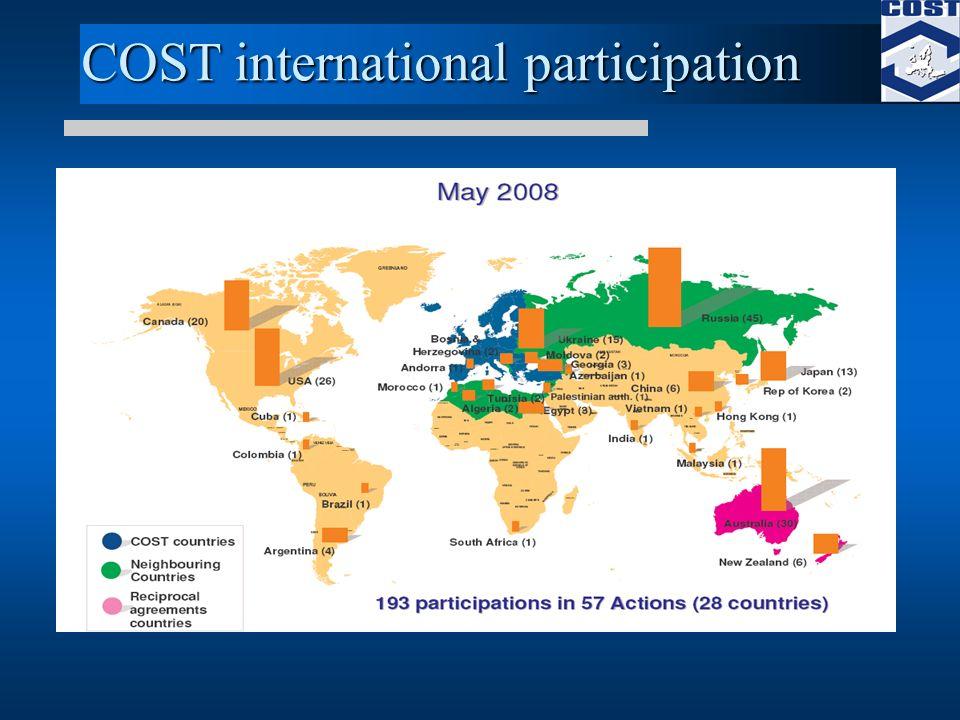 COST international participation