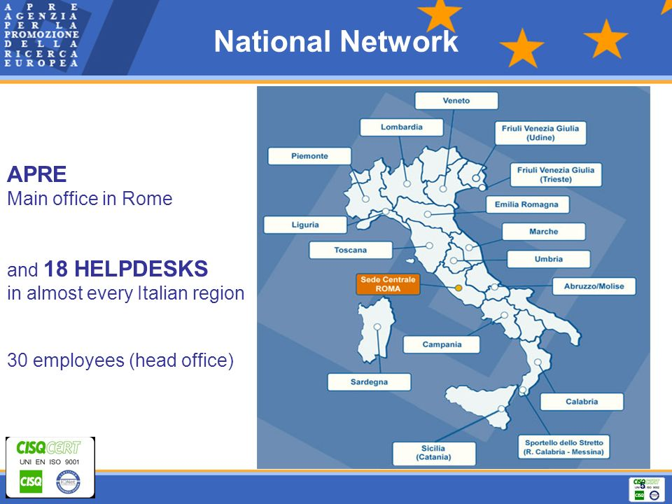 5 National Network APRE Main office in Rome and 18 HELPDESKS in almost every Italian region 30 employees (head office)