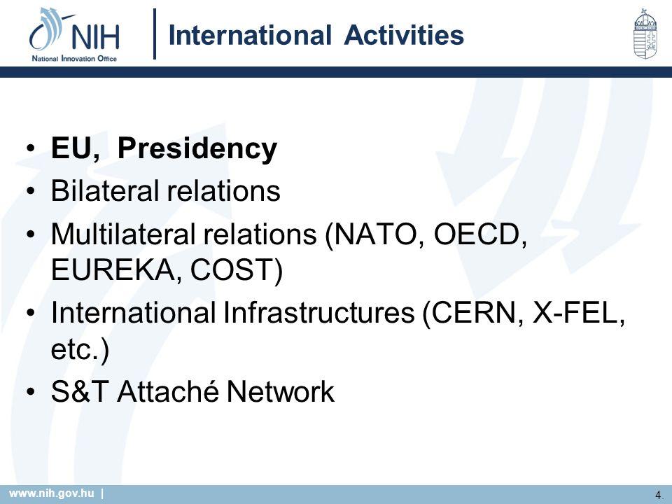 www.nih.gov.hu | 4.