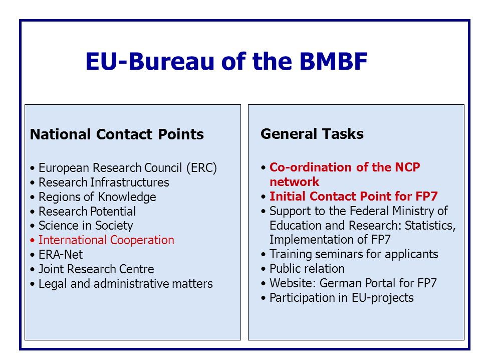 National Contact Points European Research Council (ERC) Research Infrastructures Regions of Knowledge Research Potential Science in Society International Cooperation ERA-Net Joint Research Centre Legal and administrative matters EU-Bureau of the BMBF General Tasks Co-ordination of the NCP network Initial Contact Point for FP7 Support to the Federal Ministry of Education and Research: Statistics, Implementation of FP7 Training seminars for applicants Public relation Website: German Portal for FP7 Participation in EU-projects