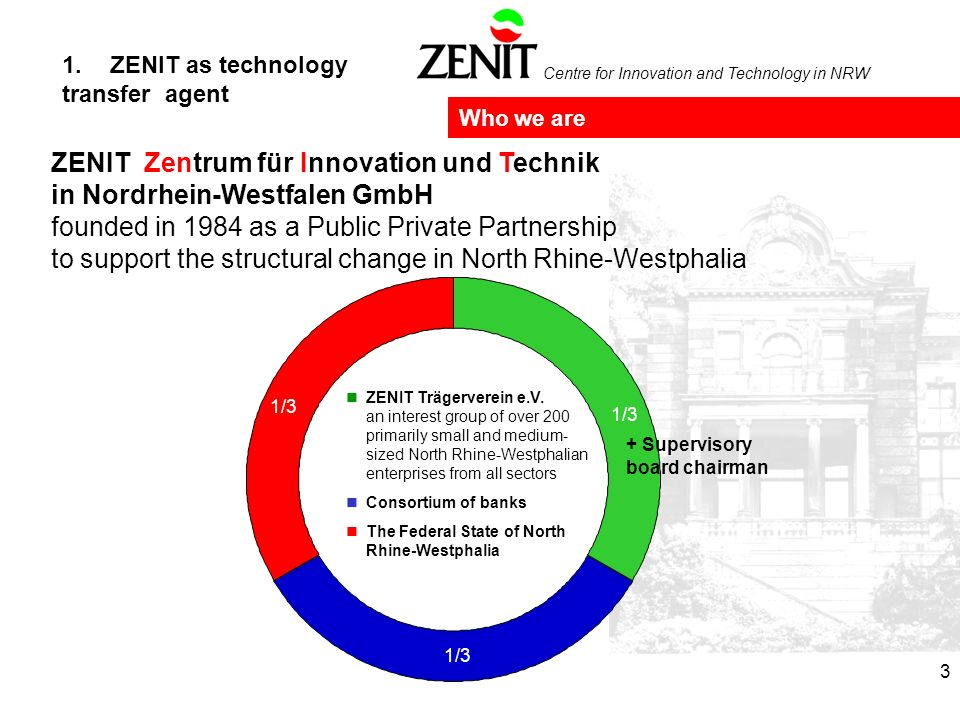 Centre for Innovation and Technology in NRW 3 nZENIT Trägerverein e.V.