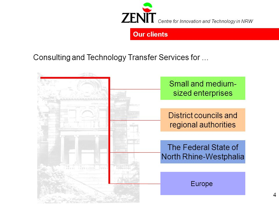 Centre for Innovation and Technology in NRW 4 Our clients Consulting and Technology Transfer Services for...