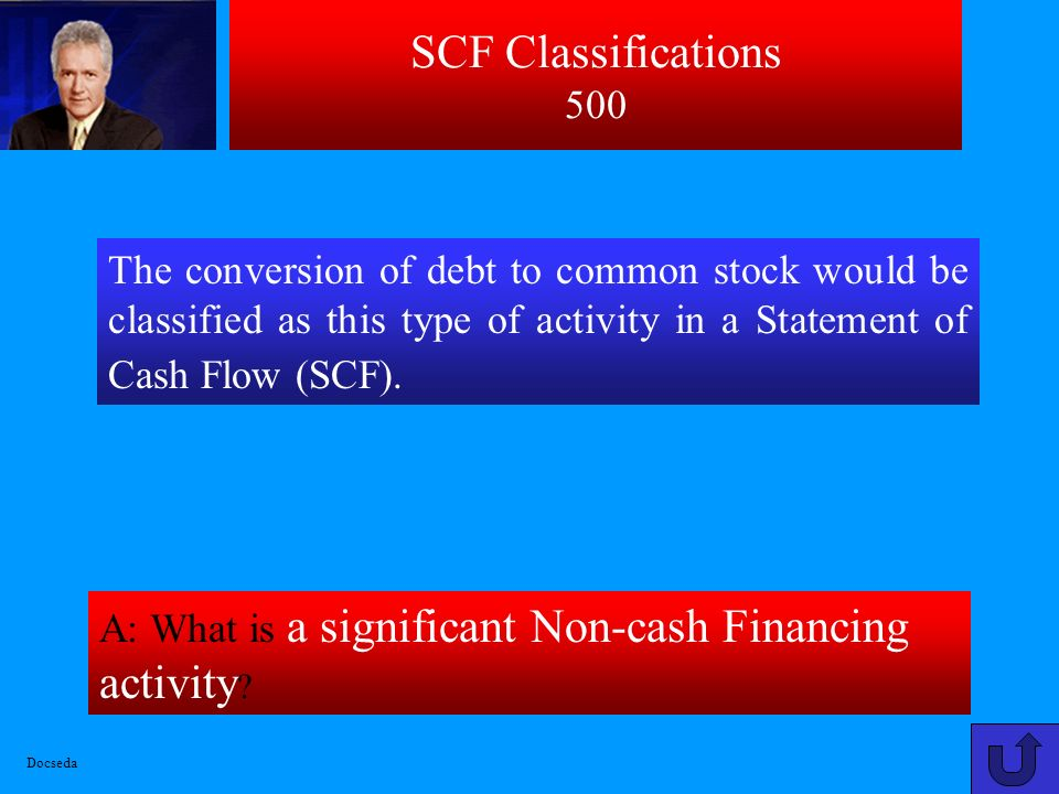 SCF Classifications 400 A: What is Operating Activity ? The sale of land by a Real Estate Company would be classified as this type of activity in a St