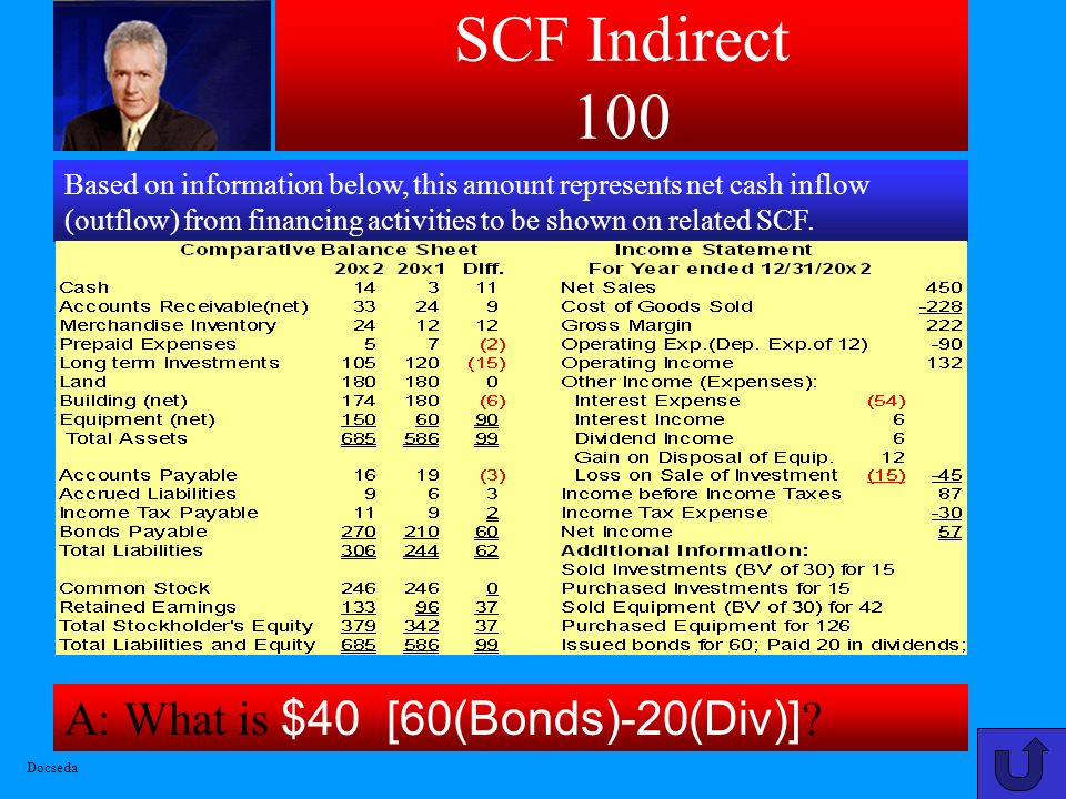 SCF Adjustments 500 A: What is Addition to Net Income? Under SCF Indirect method, Loss on Sale of Equipment is shown as this type of adjustment to net