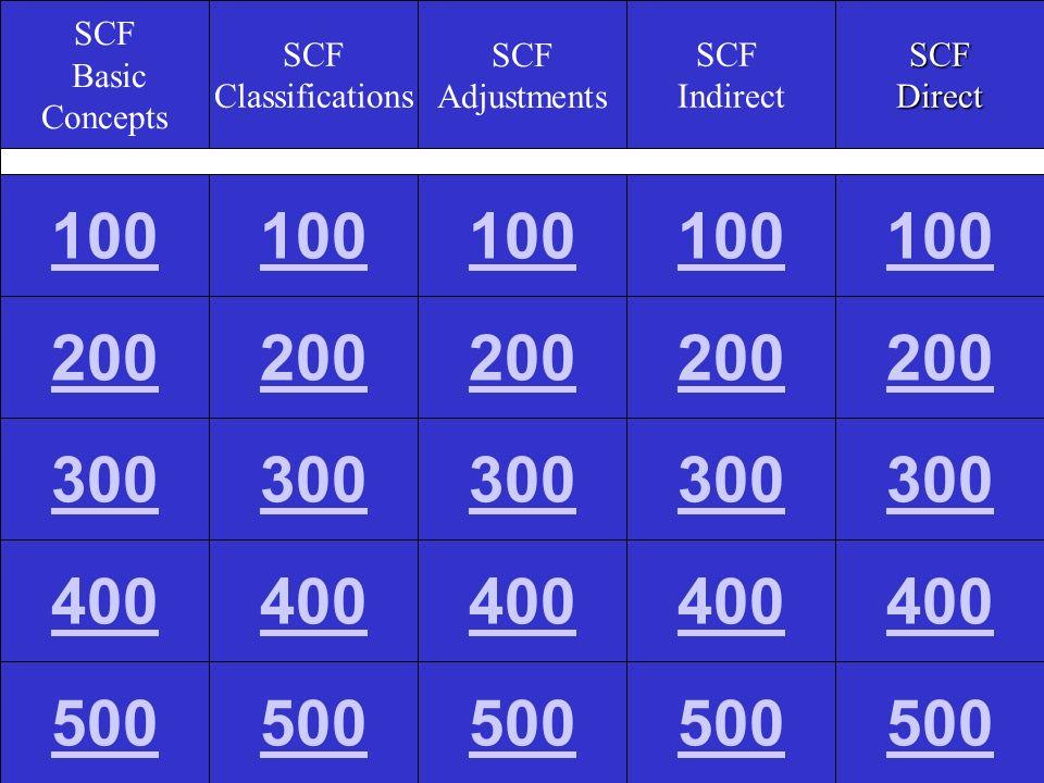 SCF Basic Concepts SCF Classifications SCF Adjustments SCF IndirectSCFDirect 100 200 300 400 500
