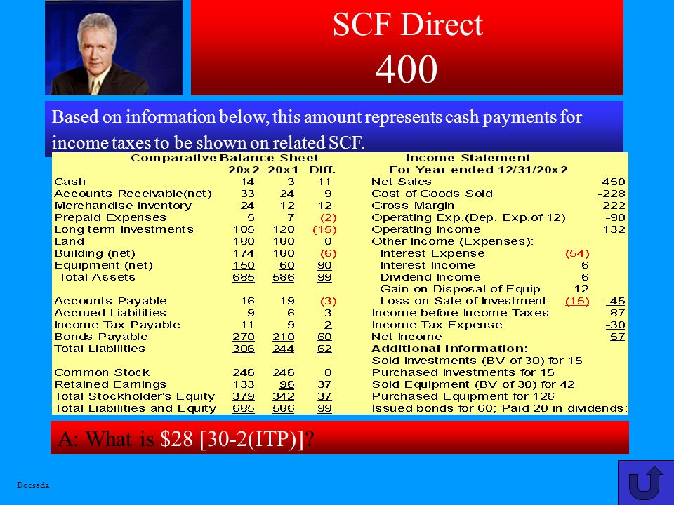 SCF Direct 300 A: What is $128 [90-12(Dep)-3(Liab)-2(PP)] ? Based on information below, this amount represents cash payments for operating expenses an