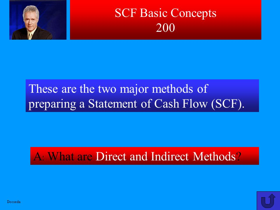 SCF Adjustments 200 A: What is Deduction to Net Income.