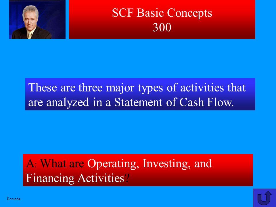 SCF Direct 300 A: What is $128 [90-12(Dep)-3(Liab)-2(PP)] .