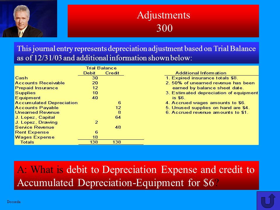 Adjustments 200 A: What is debit to Unearned Revenue and credit to Service Revenue for $4.