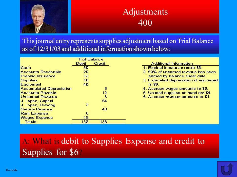Adjustments 300 A: What is debit to Depreciation Expense and credit to Accumulated Depreciation-Equipment for $6? This journal entry represents deprec