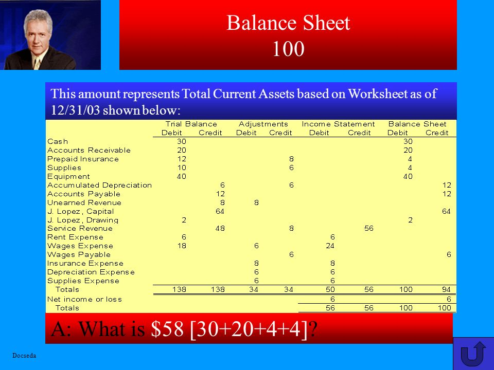 Income Statement 500 A: What is debit to Income Summary and credit to J.
