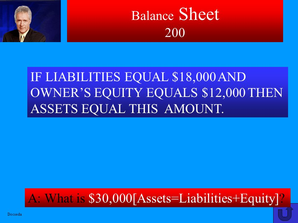 Balance Sheet 100 A: What is $58 [30+20+4+4]? Docseda This amount represents Total Current Assets based on Worksheet as of 12/31/03 shown below: