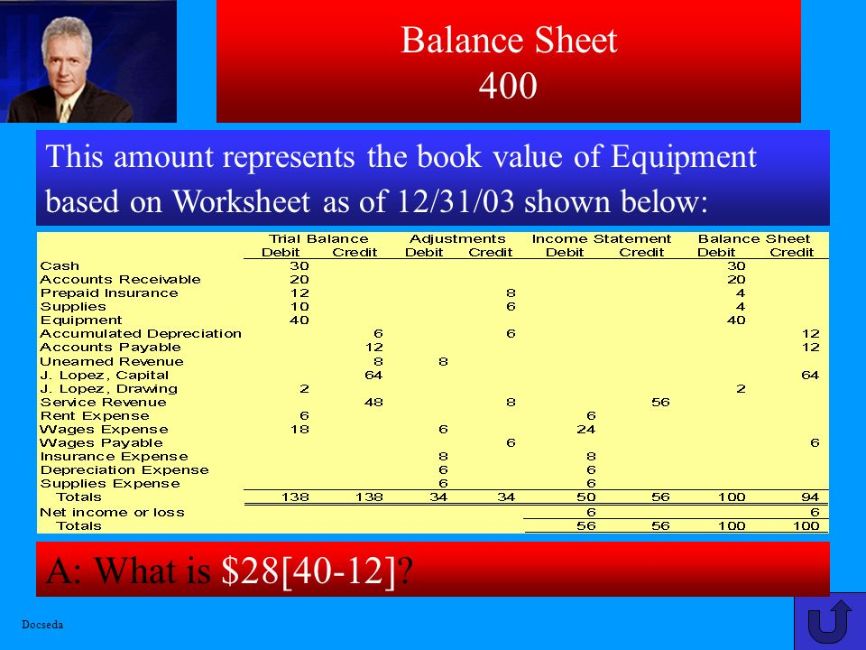 Balance Sheet 300 A: What is Current Liability? This category is used to classify Unearned Revenue account on Balance Sheet. Docseda