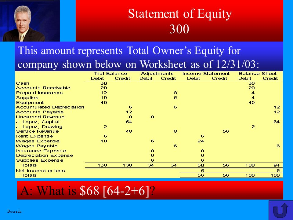 Statement of Equity 200 A: What is Beginning Capital Balance + Owner Investments – Owners Withdrawals + Net Income – Net Loss? This detailed formula r