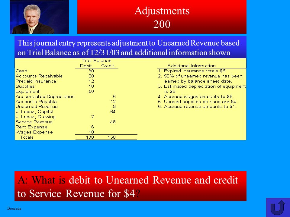 A: What is debit to Insurance Expense and credit to Prepaid Insurance for $8.