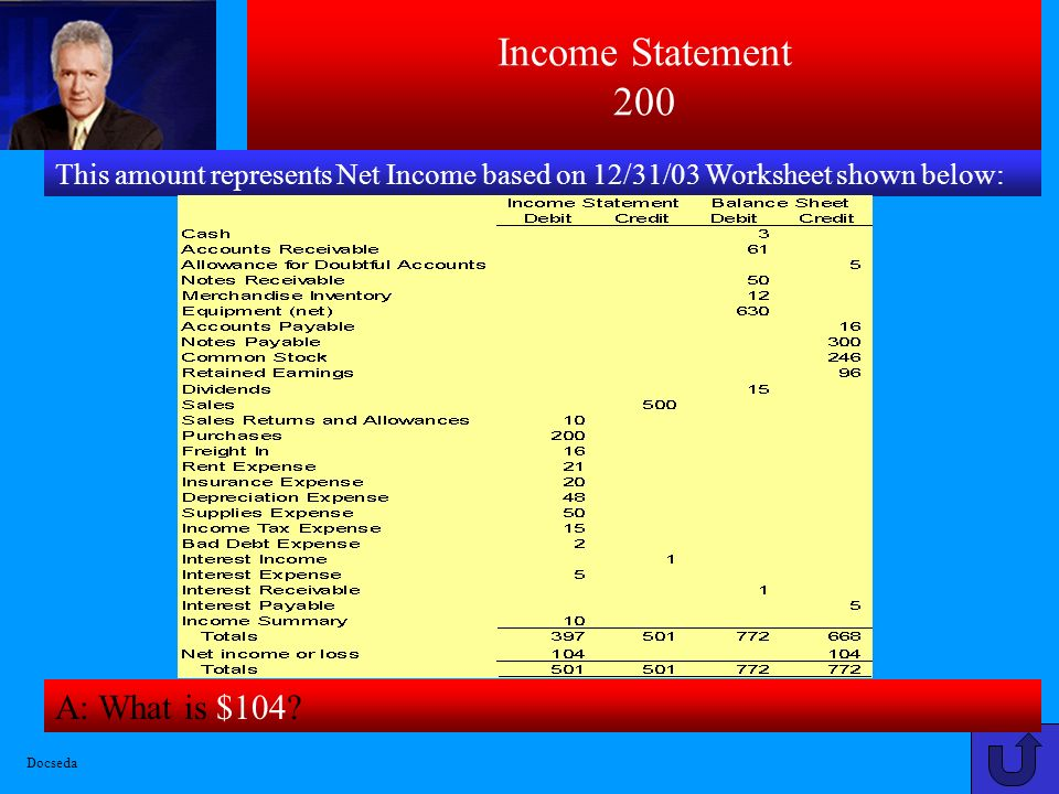 Income Statement 100 A: What is $490? This amount represents Net Sales based on 12/3103 Worksheet shown below: Docseda