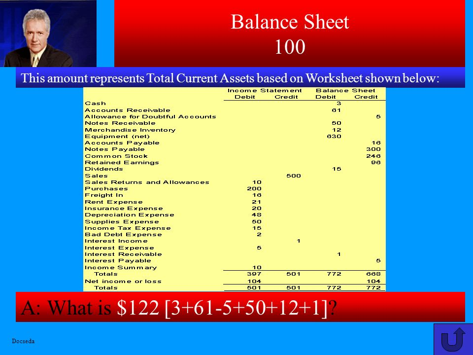 Income Statement 500 A: What is debit to Income Summary and credit to Retained Earnings for $104? This entry closes income summary account based on Wo