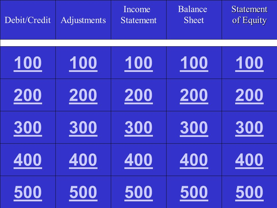 ACCOUNTING REVIEW ACCOUNTING JEOPARDY DOCSEDA