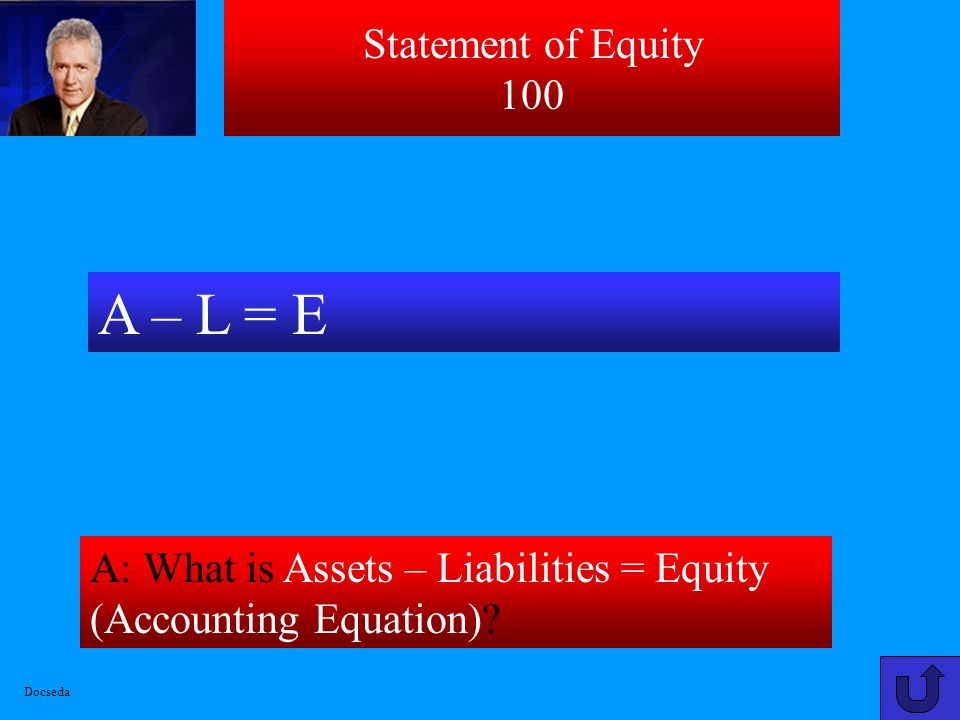 Balance Sheet 500 A: What is $431 [246(CS)+96(R/E Beg.Bal)+104(NI)-15 (Div)]? This amount represents business worth of co. shown below: Docseda