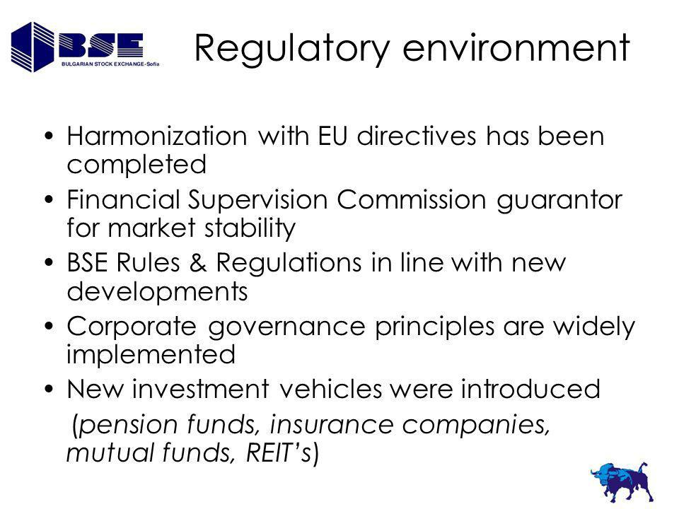 Regulatory environment Harmonization with EU directives has been completed Financial Supervision Commission guarantor for market stability BSE Rules & Regulations in line with new developments Corporate governance principles are widely implemented New investment vehicles were introduced (pension funds, insurance companies, mutual funds, REITs)