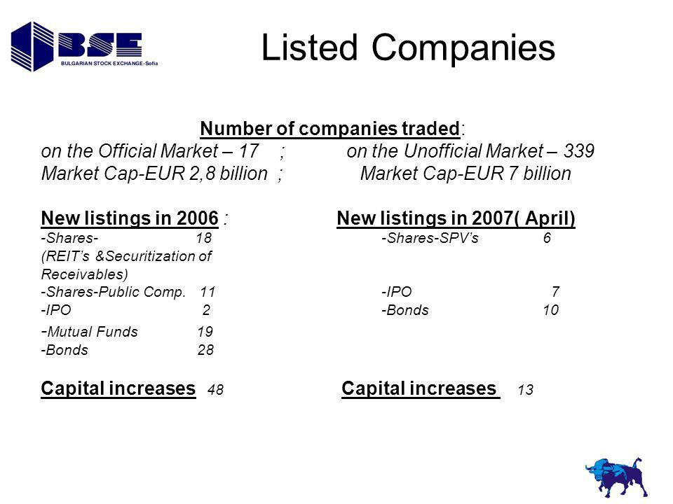 Listed Companies Number of companies traded: on the Official Market – 17 ; on the Unofficial Market – 339 Market Cap-EUR 2,8 billion ; Market Cap-EUR 7 billion New listings in 2006 : New listings in 2007( April) -Shares- 18 -Shares-SPVs 6 (REITs &Securitization of Receivables) -Shares-Public Comp.