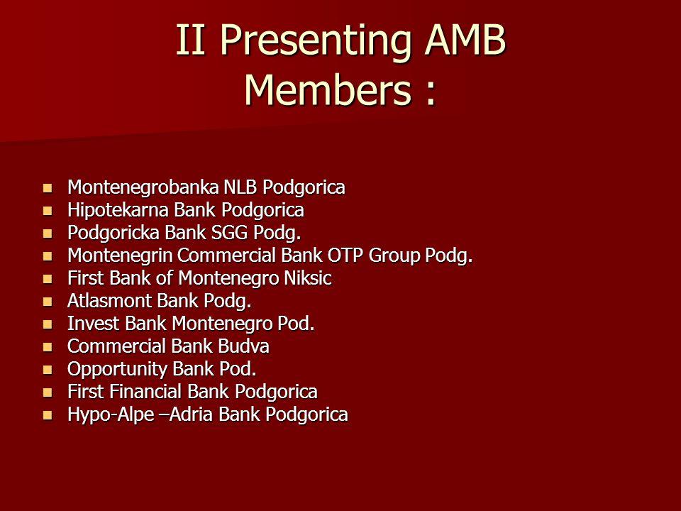 II Presenting AMB Members : Montenegrobanka NLB Podgorica Montenegrobanka NLB Podgorica Hipotekarna Bank Podgorica Hipotekarna Bank Podgorica Podgoric