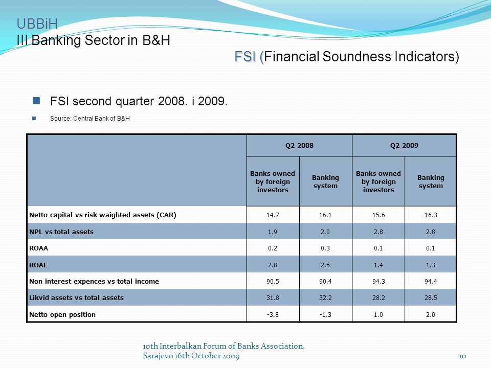 10 UBBiH III Banking Sector in B&H FSI ( FSI (Financial Soundness Indicators) FSI second quarter 2008. i 2009. Source: Central Bank of B&H Q2 2008Q2 2