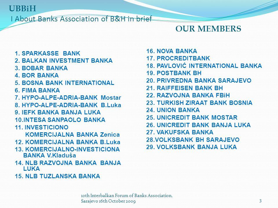 1. SPARKASSE BANK 2. BALKAN INVESTMENT BANKA 3. BOBAR BANKA 4. BOR BANKA 5. BOSNA BANK INTERNATIONAL 6. FIMA BANKA 7. HYPO-ALPE-ADRIA-BANK Mostar 8. H