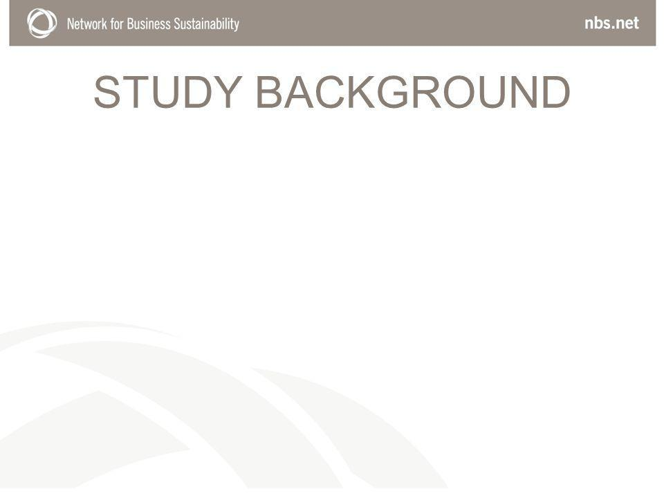 STUDY BACKGROUND