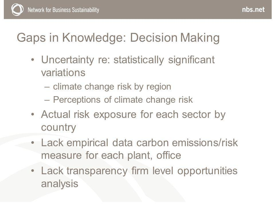 Gaps in Knowledge: Decision Making Uncertainty re: statistically significant variations –climate change risk by region –Perceptions of climate change risk Actual risk exposure for each sector by country Lack empirical data carbon emissions/risk measure for each plant, office Lack transparency firm level opportunities analysis