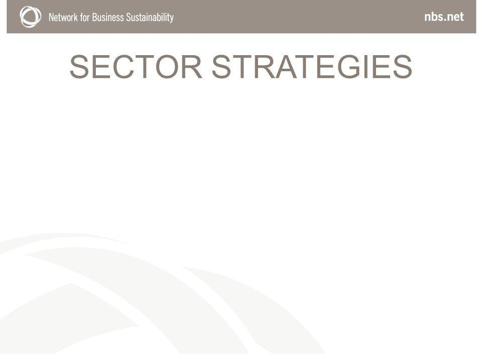 SECTOR STRATEGIES