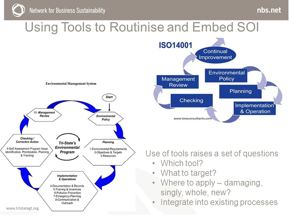 Using Tools to Routinise and Embed SOI Use of tools raises a set of questions Which tool.