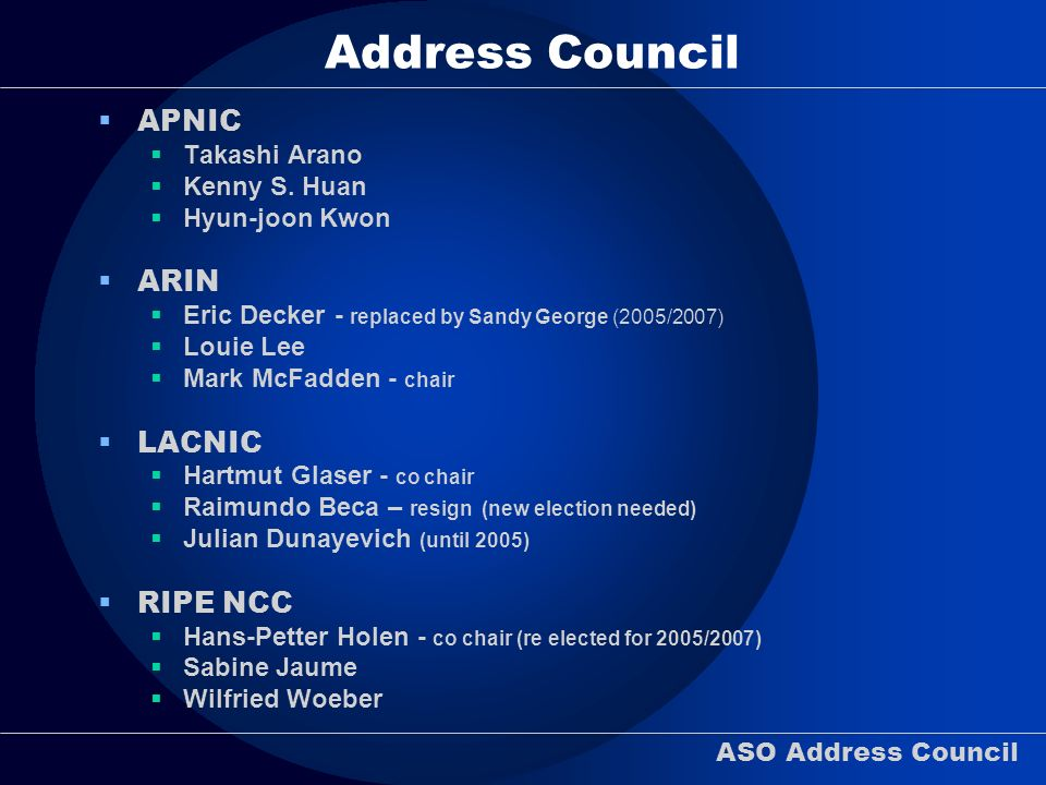 ASO Address Council Address Council APNIC Takashi Arano Kenny S. Huan Hyun-joon Kwon ARIN Eric Decker - replaced by Sandy George (2005/2007) Louie Lee