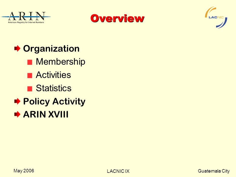 Guatemala City LACNIC IX May 2006 Overview Organization Membership Activities Statistics Policy Activity ARIN XVIII