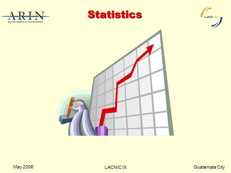 Guatemala City LACNIC IX May 2006 Statistics