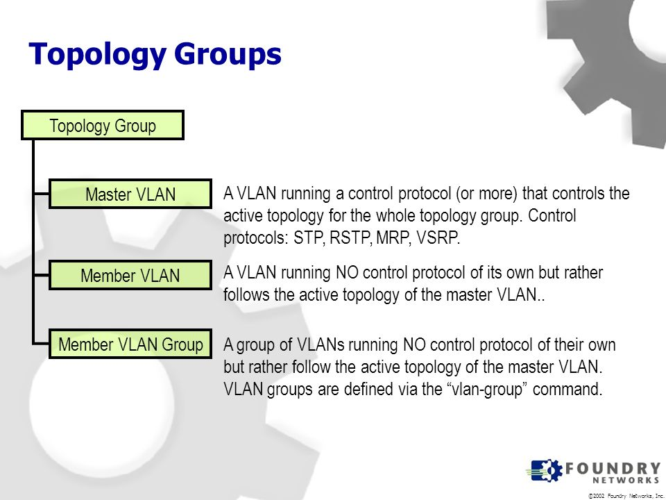 ©2002 Foundry Networks, Inc. Topology Groups Topology Group Master VLAN Member VLAN Member VLAN Group A VLAN running a control protocol (or more) that