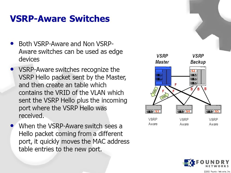 ©2002 Foundry Networks, Inc. VSRP-Aware Switches Both VSRP-Aware and Non VSRP- Aware switches can be used as edge devices VSRP-Aware switches recogniz