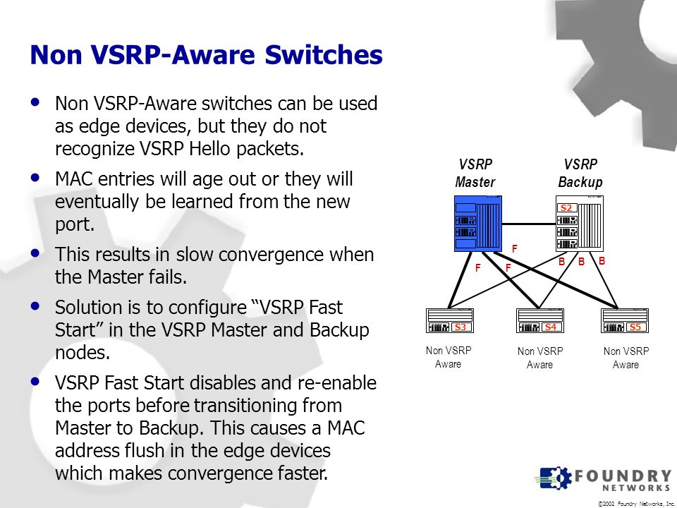 ©2002 Foundry Networks, Inc. Non VSRP-Aware Switches Non VSRP-Aware switches can be used as edge devices, but they do not recognize VSRP Hello packets