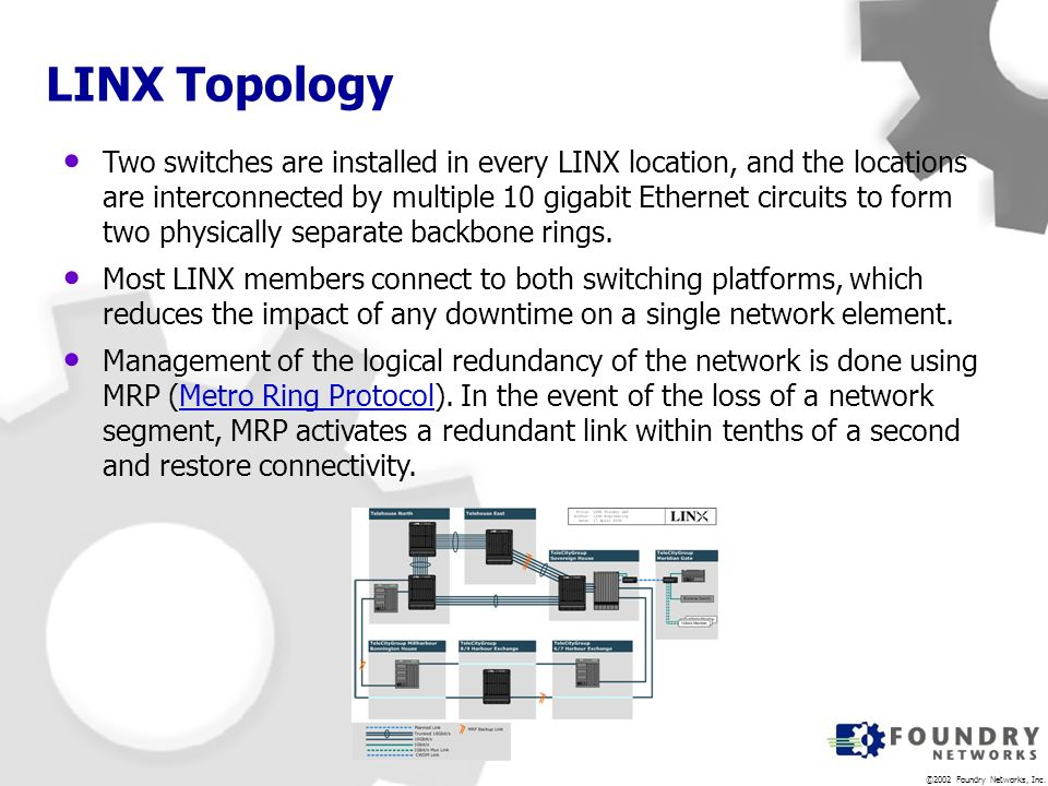 ©2002 Foundry Networks, Inc. LINX Topology Two switches are installed in every LINX location, and the locations are interconnected by multiple 10 giga