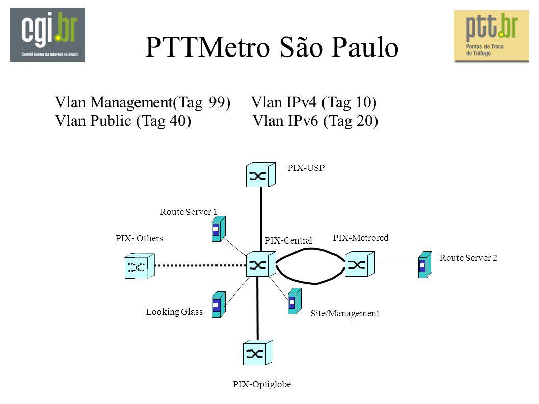 Vlan Management(Tag 99) Vlan IPv4 (Tag 10) Vlan Public (Tag 40) Vlan IPv6 (Tag 20) PIX-USP PIX-Metrored PIX- Others PIX-Central PIX-Optiglobe Route Server 2 Route Server 1 Looking Glass Site/Management