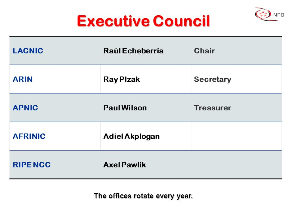 Executive Council LACNICRaúl EcheberríaChair ARINRay PlzakSecretary APNICPaul WilsonTreasurer AFRINICAdiel Akplogan RIPE NCCAxel Pawlik The offices rotate every year.
