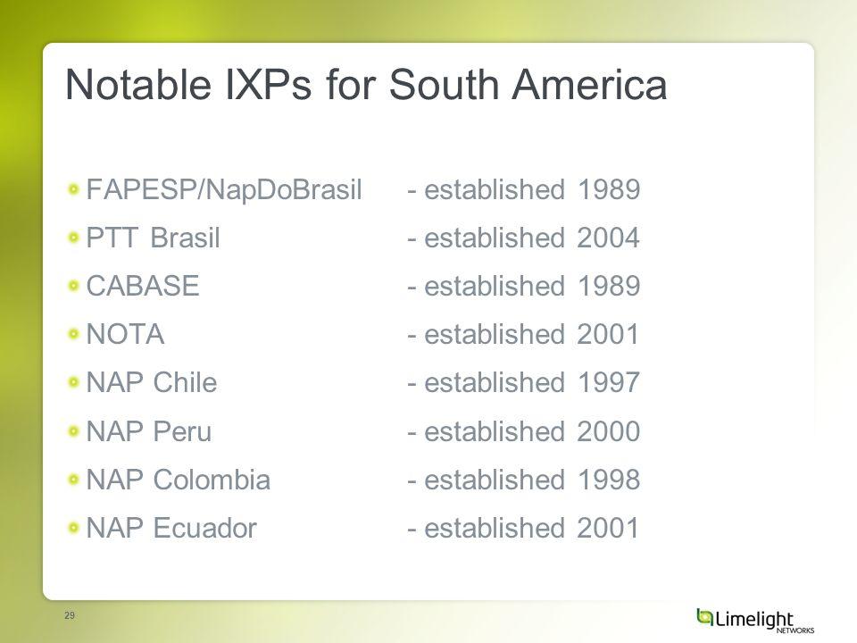 29 Notable IXPs for South America FAPESP/NapDoBrasil- established 1989 PTTBrasil- established 2004 CABASE- established 1989 NOTA- established 2001 NAP Chile- established 1997 NAP Peru- established 2000 NAP Colombia- established 1998 NAP Ecuador- established 2001