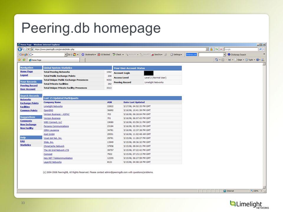 33 Peering.db homepage