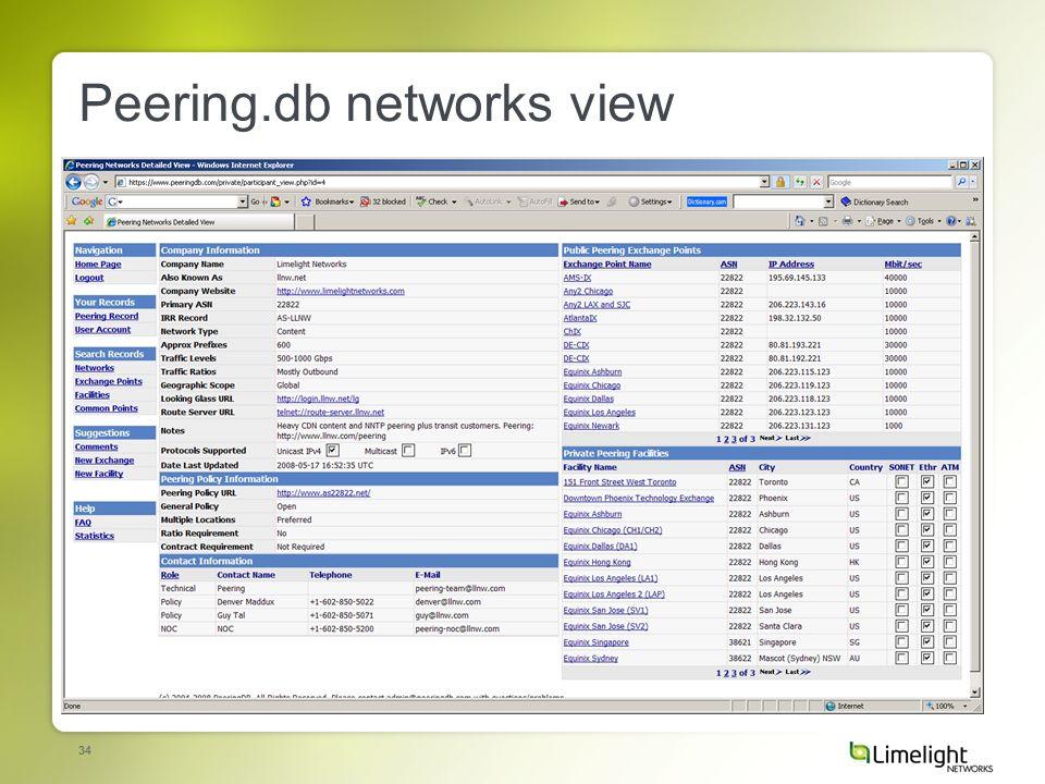 34 Peering.db networks view