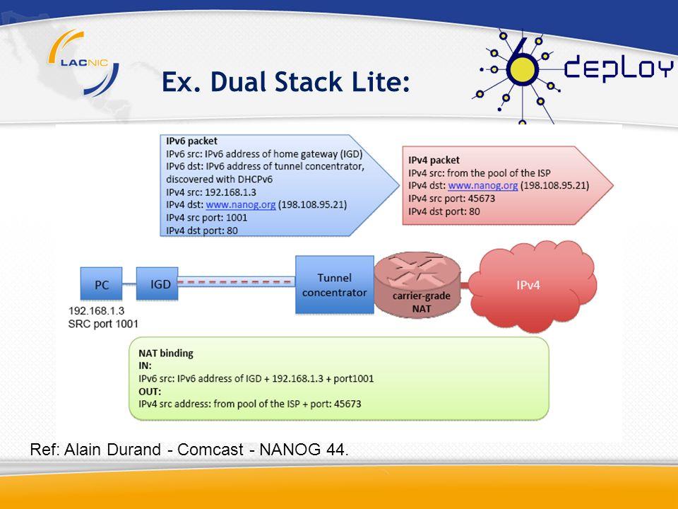 Ex. Dual Stack Lite: Ref: Alain Durand - Comcast - NANOG 44.