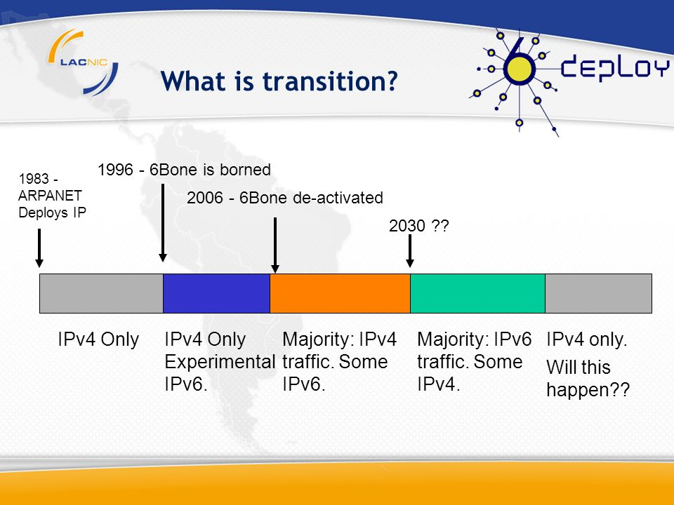 After IPv4 Exhaustion: No IPv4 addresses for new customers.