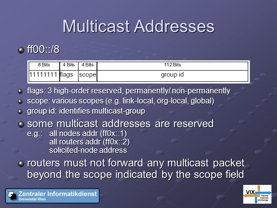 Multicast Addresses ff00::/8 flags: 3 high-order reserved, permanently/ non-permanently scope: various scopes (e.g. link-local, org-local, global) gro