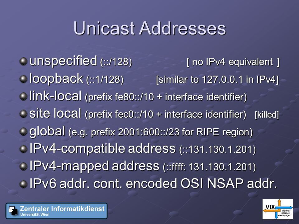 Unicast Addresses unspecified (::/128) [ no IPv4 equivalent ] loopback (::1/128) [similar to 127.0.0.1 in IPv4] link-local (prefix fe80::/10 + interfa